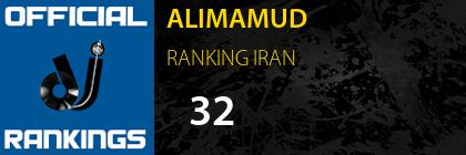 ALIMAMUD RANKING IRAN