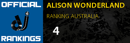 ALISON WONDERLAND RANKING AUSTRALIA