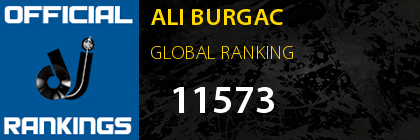 ALI BURGAC GLOBAL RANKING