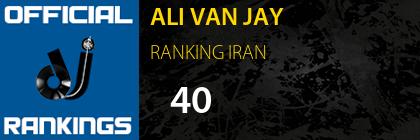 ALI VAN JAY RANKING IRAN