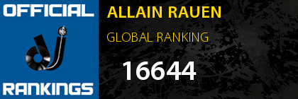 ALLAIN RAUEN GLOBAL RANKING