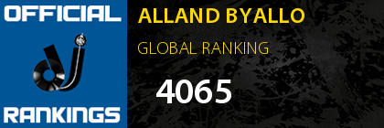ALLAND BYALLO GLOBAL RANKING