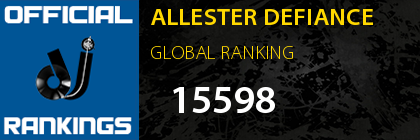 ALLESTER DEFIANCE GLOBAL RANKING