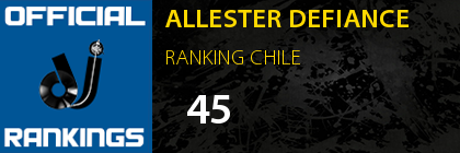 ALLESTER DEFIANCE RANKING CHILE