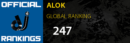 ALOK GLOBAL RANKING