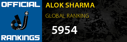ALOK SHARMA GLOBAL RANKING