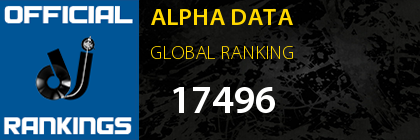 ALPHA DATA GLOBAL RANKING