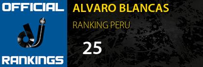 ALVARO BLANCAS RANKING PERU