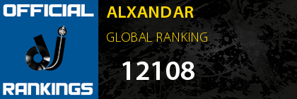 ALXANDAR GLOBAL RANKING