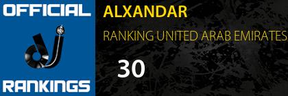 ALXANDAR RANKING UNITED ARAB EMIRATES