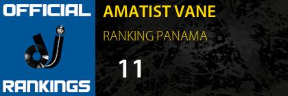 AMATIST VANE RANKING PANAMA