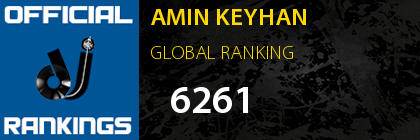 AMIN KEYHAN GLOBAL RANKING