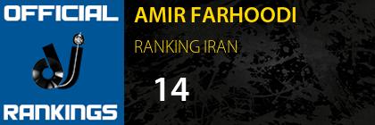 AMIR FARHOODI RANKING IRAN