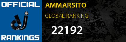 AMMARSITO GLOBAL RANKING