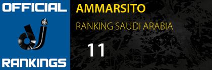 AMMARSITO RANKING SAUDI ARABIA