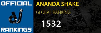ANANDA SHAKE GLOBAL RANKING