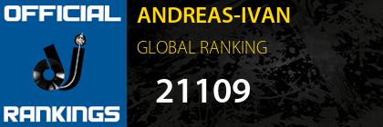 ANDREAS-IVAN GLOBAL RANKING