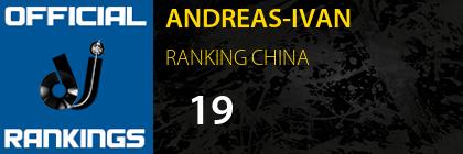 ANDREAS-IVAN RANKING CHINA