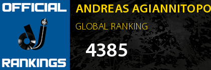 ANDREAS AGIANNITOPOULOS GLOBAL RANKING