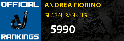 ANDREA FIORINO GLOBAL RANKING