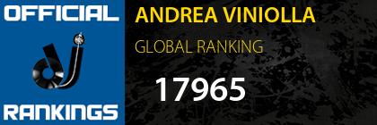ANDREA VINIOLLA GLOBAL RANKING