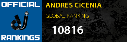 ANDRES CICENIA GLOBAL RANKING