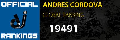 ANDRES CORDOVA GLOBAL RANKING