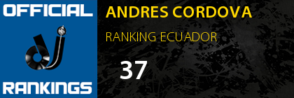 ANDRES CORDOVA RANKING ECUADOR