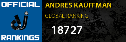 ANDRES KAUFFMAN GLOBAL RANKING