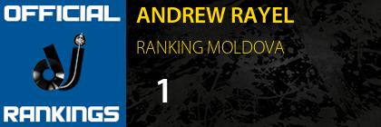 ANDREW RAYEL RANKING MOLDOVA