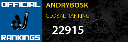 ANDRYBOSK GLOBAL RANKING