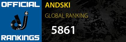 ANDSKI GLOBAL RANKING