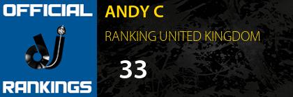 ANDY C RANKING UNITED KINGDOM