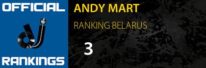 ANDY MART RANKING BELARUS