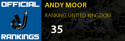 ANDY MOOR RANKING UNITED KINGDOM