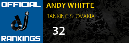 ANDY WHITTE RANKING SLOVAKIA