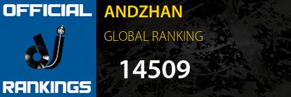 ANDZHAN GLOBAL RANKING