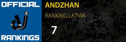 ANDZHAN RANKING LATVIA
