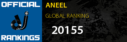 ANEEL GLOBAL RANKING