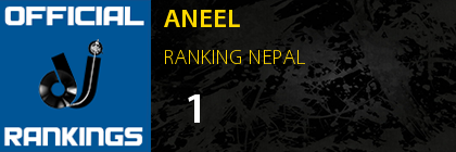 ANEEL RANKING NEPAL