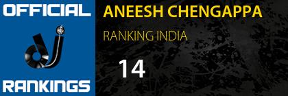 ANEESH CHENGAPPA RANKING INDIA