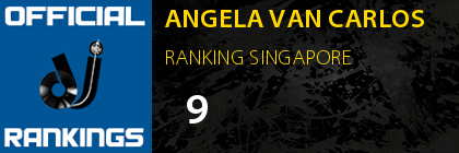ANGELA VAN CARLOS RANKING SINGAPORE