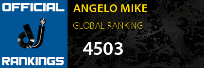 ANGELO MIKE GLOBAL RANKING