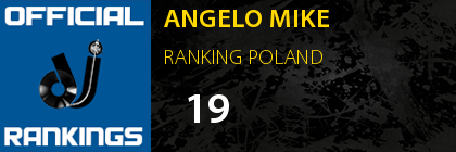 ANGELO MIKE RANKING POLAND