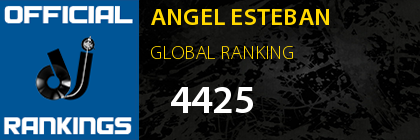ANGEL ESTEBAN GLOBAL RANKING