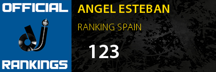 ANGEL ESTEBAN RANKING SPAIN