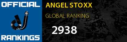 ANGEL STOXX GLOBAL RANKING