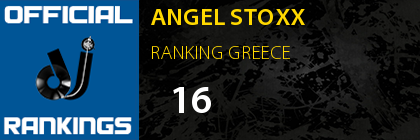 ANGEL STOXX RANKING GREECE