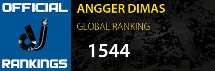 ANGGER DIMAS GLOBAL RANKING