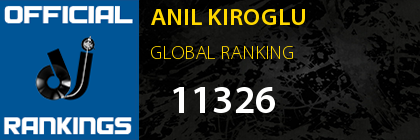 ANIL KIROGLU GLOBAL RANKING